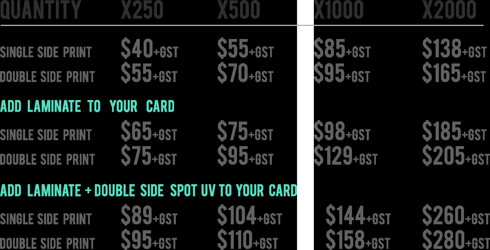 BUSINESS CARD PRICE LIST | JIBBLE Creative
